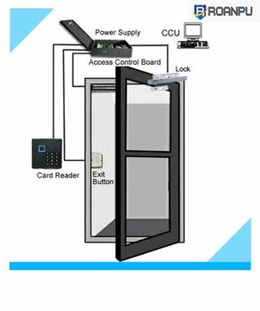 RS485 RFID Smart Card Magnetic Lock Door Access Control