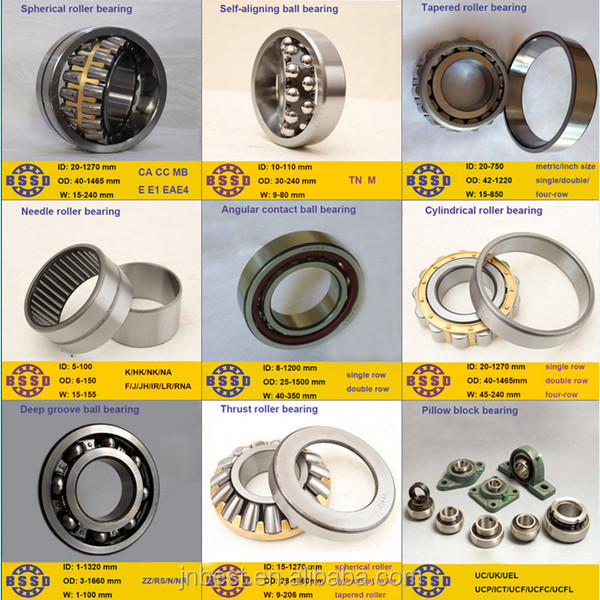 6203dul1 Stainless Steel Ball Bearing Sizes