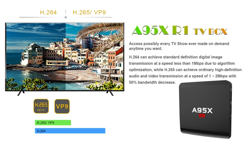 Amlogic S905W TV Box 4K Android 7.1.2 TV Box A95X R1