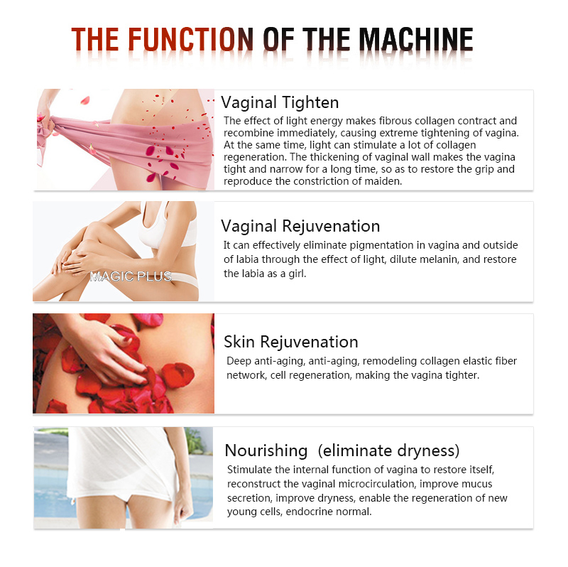 MagicPlus Portable Medical CO2 Fractional Laser CO2 Beauty Machine for Vaginal Tighten