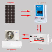 RAGGIE Off Grid <span class=keywords><strong>Solar</strong></span> <span class=keywords><strong>Klimaanlage</strong></span> DC 48 v 35GW 12000BTU Split <span class=keywords><strong>Klimaanlage</strong></span>