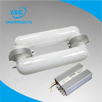 40W~300W Square induction lamp and Electronic ballast