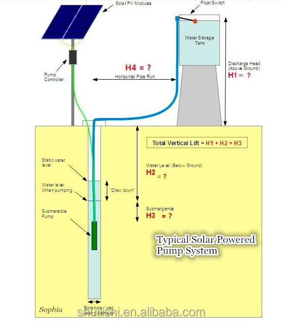 submersible well pump motor diagram pictures to pin on