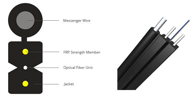 Supply Flat Shape FTTH G657A LSZH Fiber Optical Drop Cable