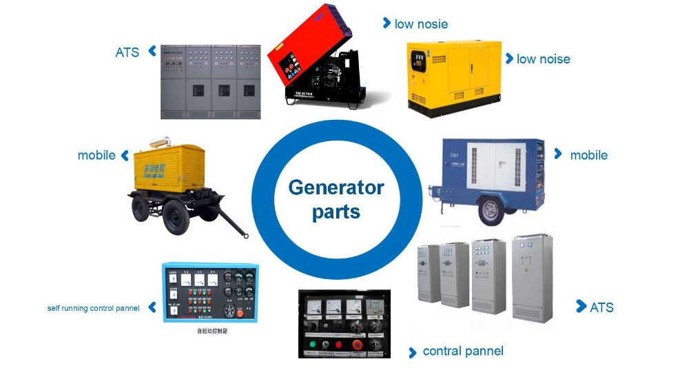 100kw 150hp power generator sets for boat with marine diesel engine