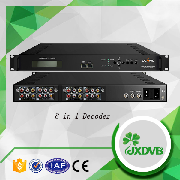 Stable Performance 8*IP(MPTS/SPTS) and 1*ASI ASI+IP to CVBS h.264 Decoder for Monitoring