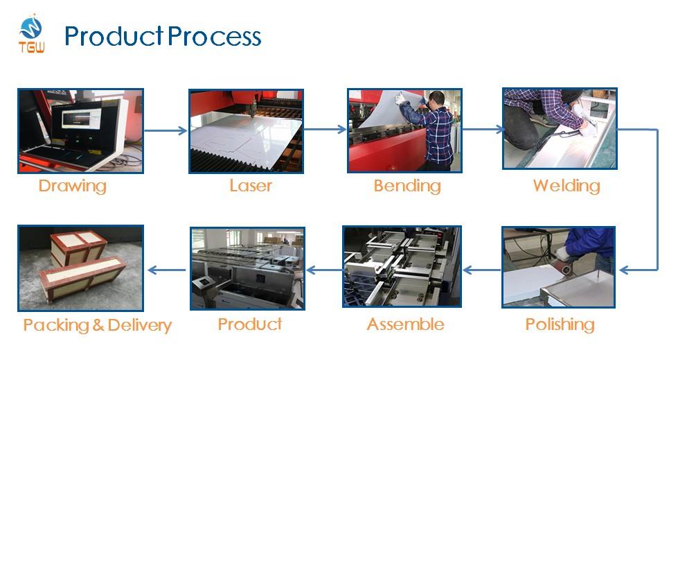 सुरक्षा गति गेट तिपाई घूमने वाला दरवाज़ा निर्माण प्रबंधन अभिगम नियंत्रण प्रणाली
