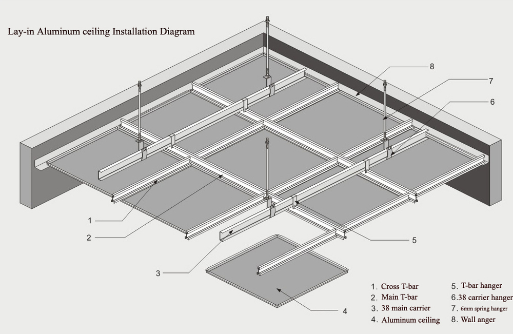 Cool 12X12 Interlocking Ceiling Tiles Tall 16X16 Ceiling Tiles Rectangular 16X32 Ceiling Tiles 1X1 Ceiling Tiles Youthful 2 X 6 Subway Tile Bright20 X 20 Ceramic Tile China Easy Installation 60x60 Metal Ceiling Tile Wholesale   Buy ..