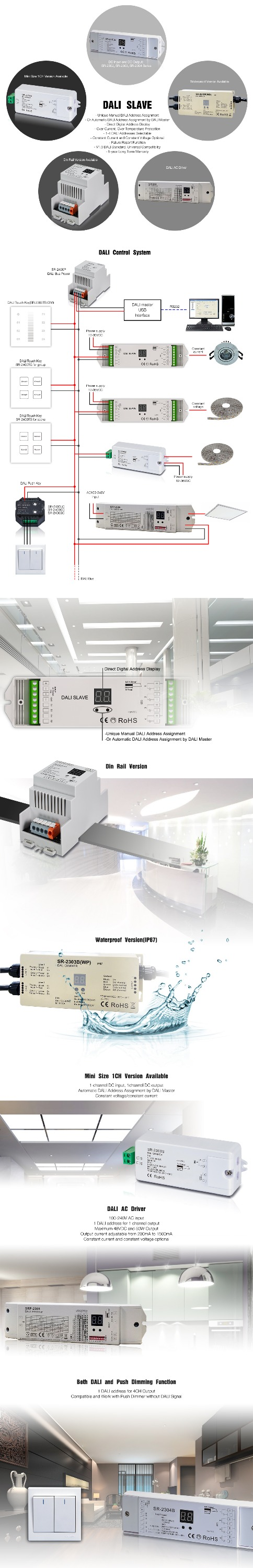 Dali Verlichting Controle Systeem Voor Led Lint - Buy Dali Led ...