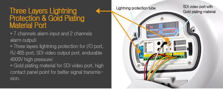 Ls Vision 1080p Best Ip Ptz Camera Security Cctv Surveillance Full ...