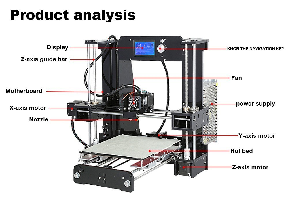 2017 Newest upgraded reprap prusa i3 3d printer desktop filament extruder machine printer 3d