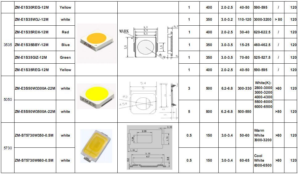Datasheet Smd5050 3w 5w 6v 800ma 500-550lm 5050 Led Cri 80 Smd Led ...