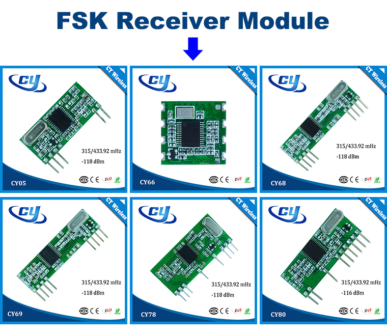 CY121 ASK OOK FSK 433 MHz 433.92MHz FM Wireless RF Receiver Module