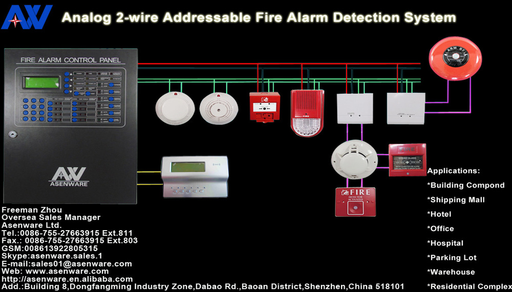 2wiring Bus 1loop Addressable Fire Alarm Sprinkler Fm 200 System – Wiring Diagram For Fire Alarm System