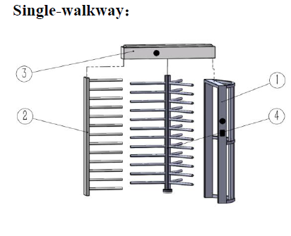 Full Height Turnstile Installation.png