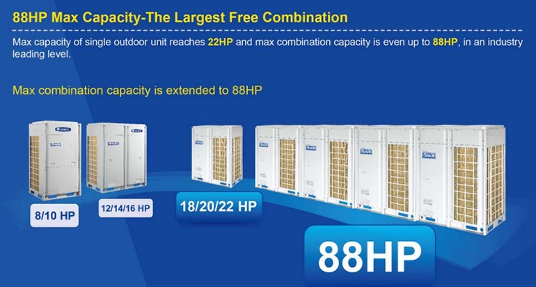30226528 Gree Vrf/vrv Main Board Control/inverter Air Conditioner Pcb Board  - Buy Control Main Board,Inverter Air Conditioner Pcb Board,Gree Vrf/vrv