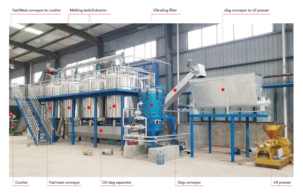 Manufactory direct chicken fat oil extruder machine extraction
