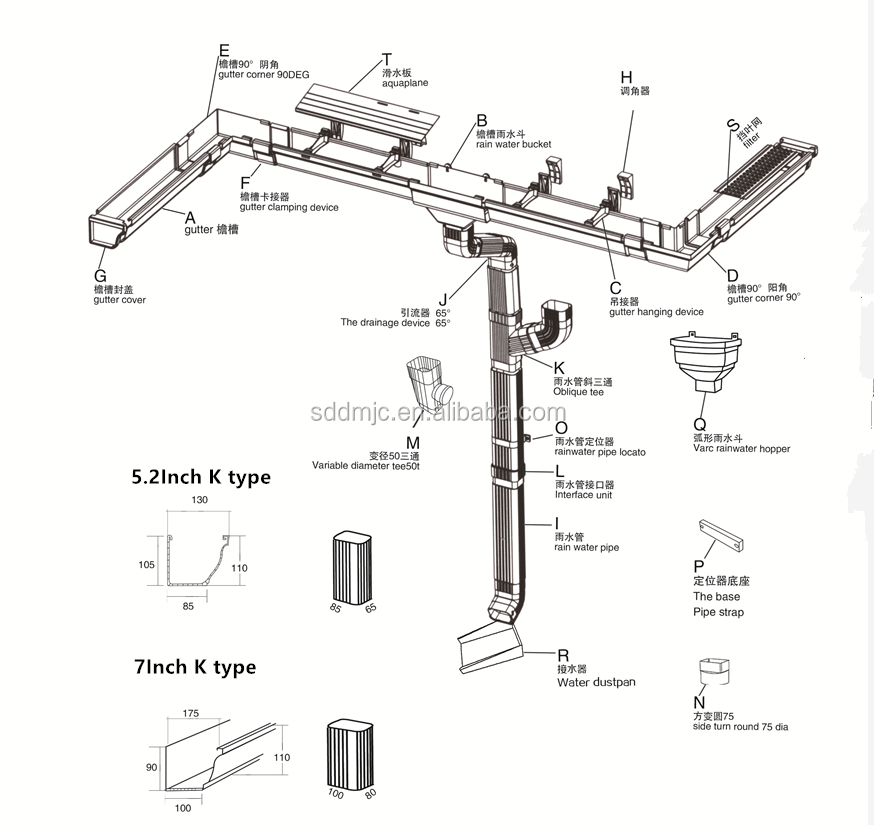 Wholesale vinyl rain gutter pvc water collector plastic for Rain drainage system