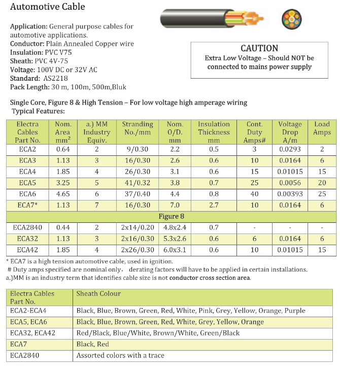 Dubbele Geïsoleerde Twin Schede Algemene Automotive Kabel (ECA521) voor Trailer Bedrading AS/NZS 2218