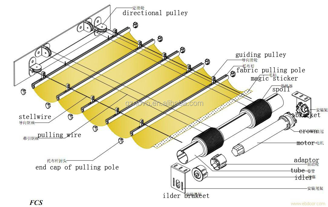 Motorized FCS Roof Skylight Blinds Manual Retractable Awning Price Indoor Roller Motor Made In Guangzhou