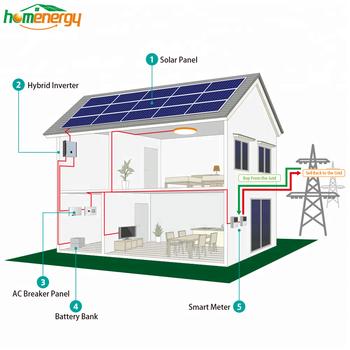 Hybrid Solar System Home Network State Grid Solar Power System Solar Power  Solution - Buy Hybrid Solar System,5kw Hybrid Solar System,5kw Hybrid Solar