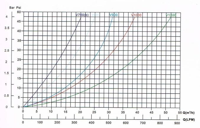 Preço de atacado tratamento de água rápido montagem superior industrial piscina filtro de areia