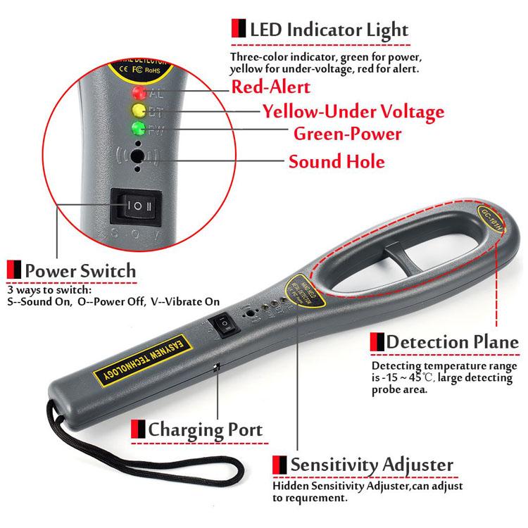 Security Metal Detectors