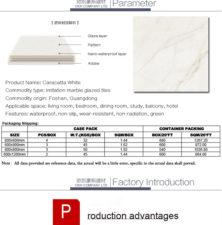 600x600mm Calacatta White Marble like porcelain Floor Tile