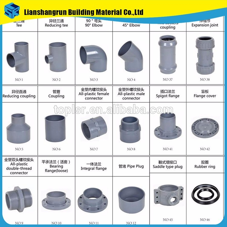 Price list plumbing materials pvc parts names buy for Types of plumbing pipes materials