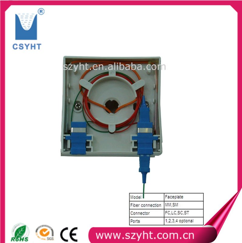 Fiber optic faceplate,FP-000, with ISO&FTTH&Manufacturer
