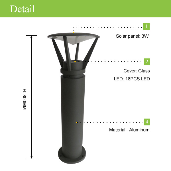 Jr-cp09 Outdoor Solar Led Garden Light Solar Led Yard Light