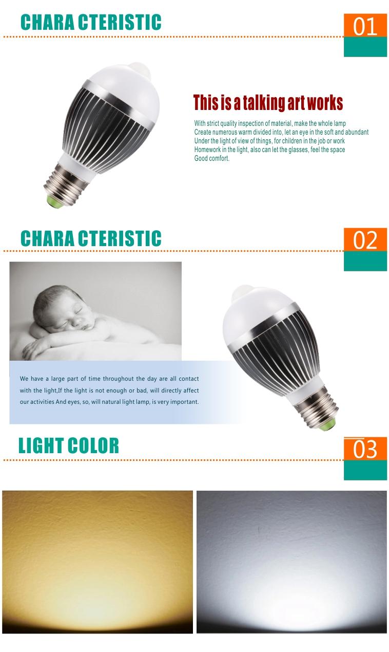 wholesale cheap indoor motion sensor light bulb ac86 265v. Black Bedroom Furniture Sets. Home Design Ideas