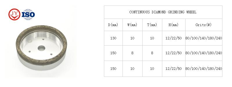 Linea retta di vetro portatile di macinazione macchina/piccolo di vetro bordo di smussatura macchina di lucidatura