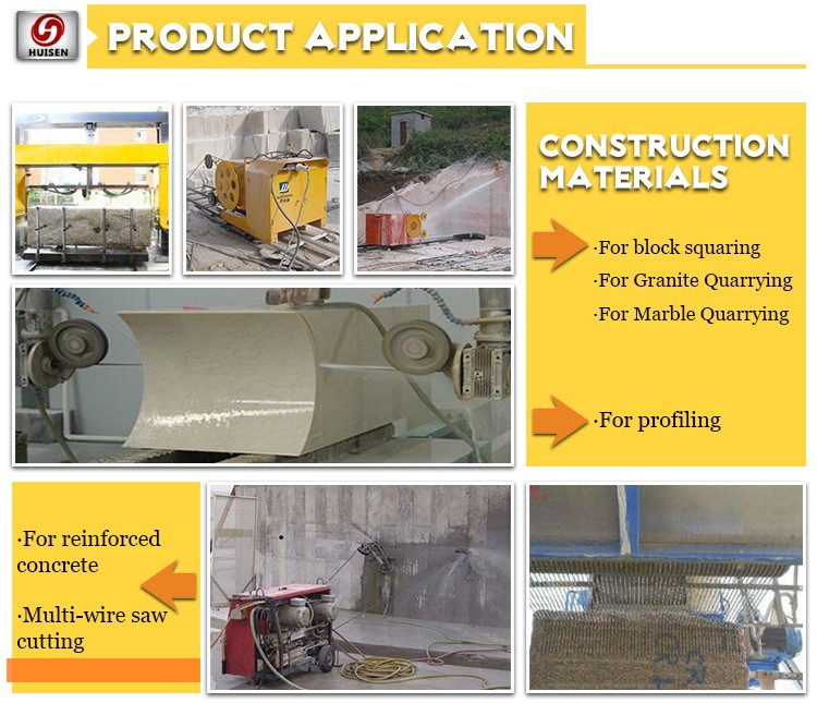 Manufacturing Of Gryphon Omni 2 Diamond Wire Saw - Buy Omni 2 ...