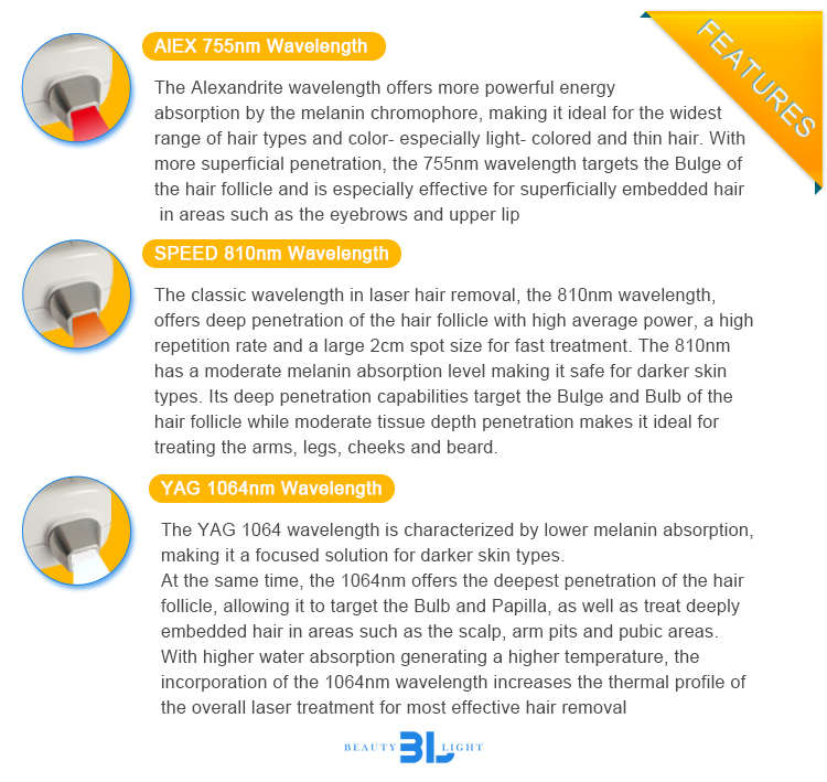 FDA CE approved diode laser hair removal 808 755 1064 / 808nm laser permanent hair removal / diode laser for hair removal
