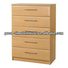 high glossy mdf chest of drawer