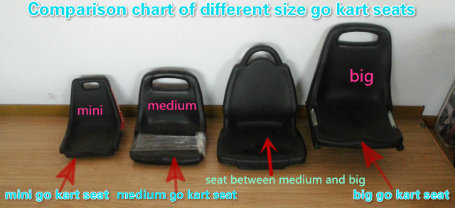 Cheap High Quality China Go karts Spare Parts for Sale