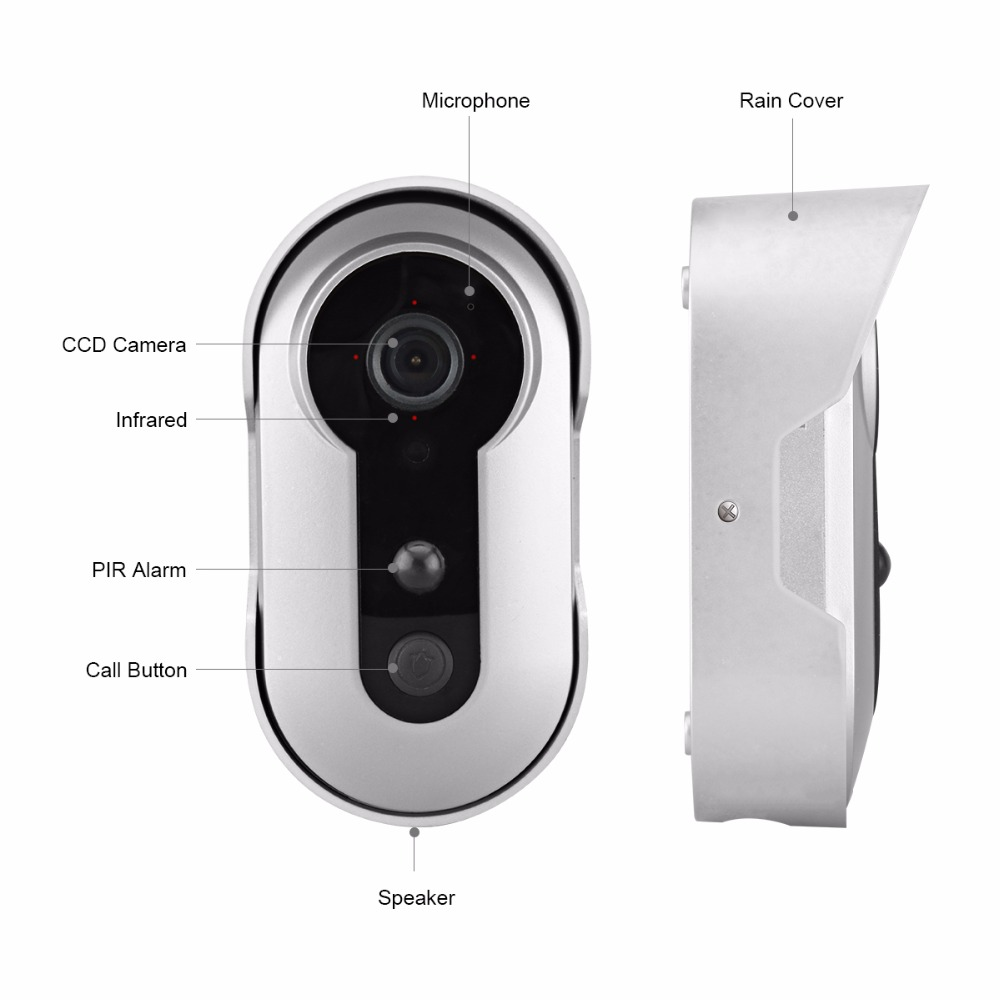 for lowes door cameras viewer viewers brinno monitor depot peephole digital peep doors and peepholes home front holes wireless entry camera