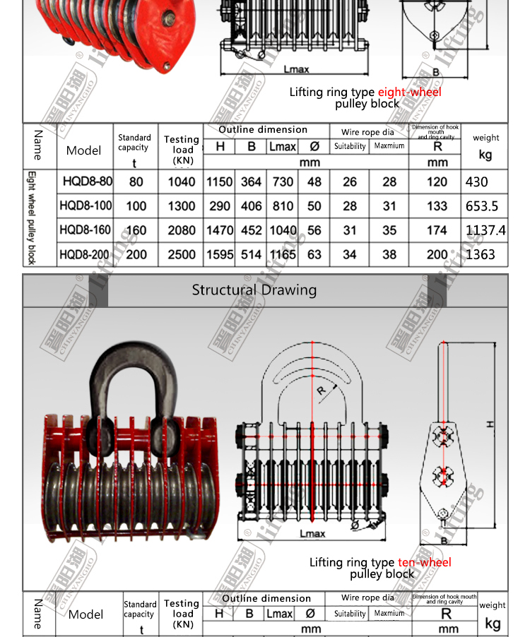 five wheels wire rope pulley block,snatch block,heavy-duty lifting pulley  block