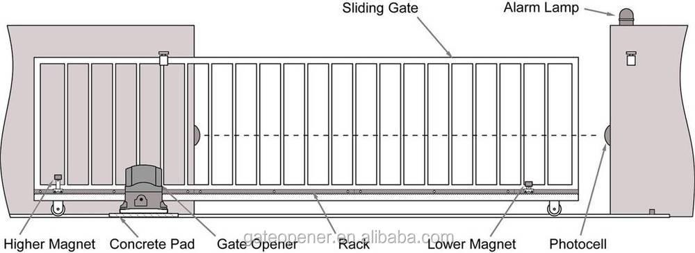 Sliding gate engine gate motor buy engine single phase for Gate motor installation prices