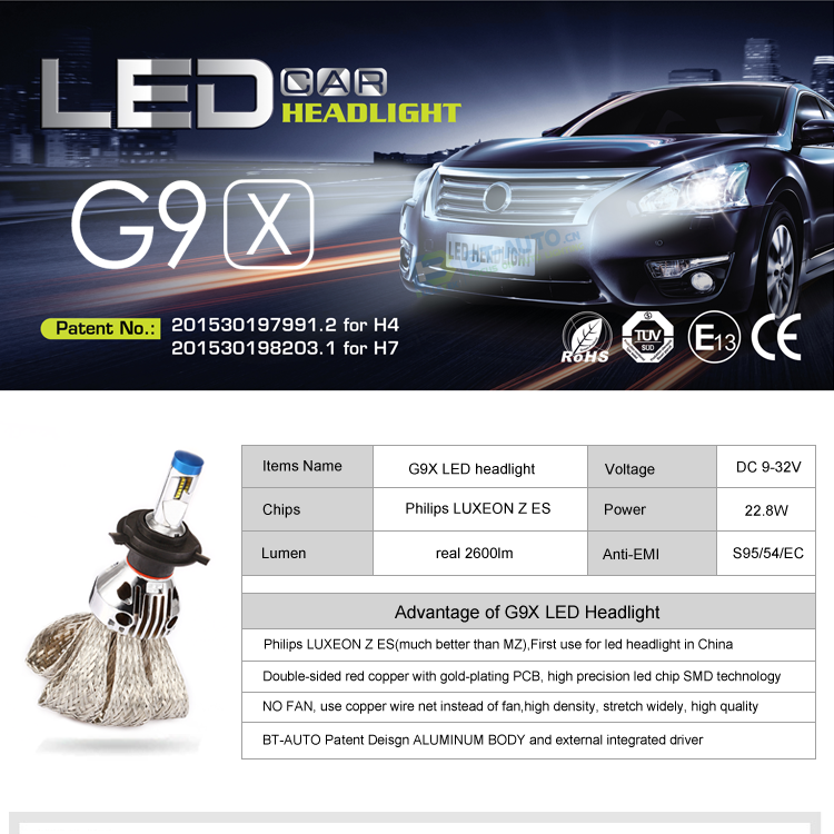 Super Bright Led Headlight H4 High Low Car Led Canbus Good ...