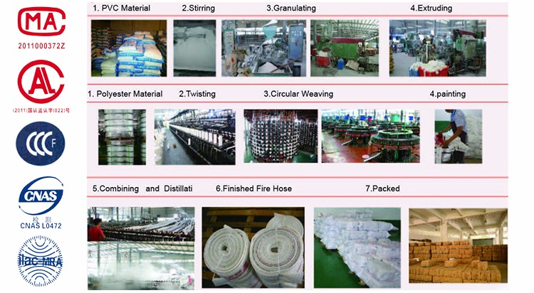 Factory direct sell high quality PVC lining petrochemical fire hose