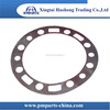 metal gasket from China manufacturer