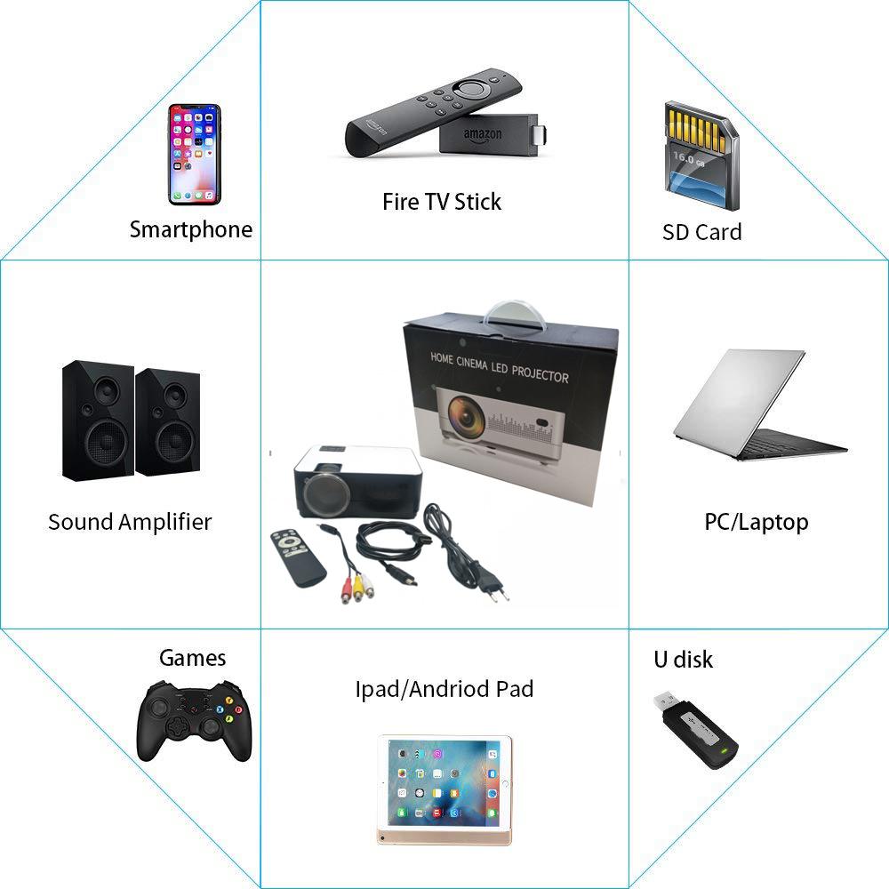 Portable Mini Projector 800x480 โฮมเธียเตอร์มัลติมีเดียสนับสนุนโปรเจคเตอร์ LED USB/SD/AV/ อินพุต HDMI Dropship