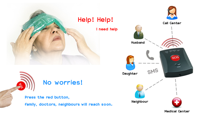 Manufacturer Help Emergency Phone Calling Elderly Alarm