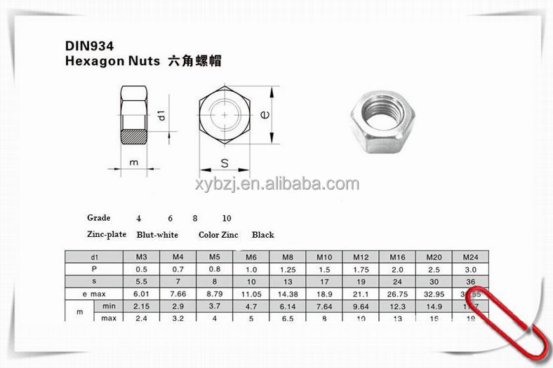 Hex nut, Hex Nut DIN934 M8 High quality best price China