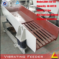 40-80t/h electromagnetic vibrating feeder price with 5.5kw