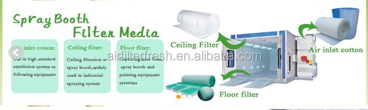 FRS-40 FRESH EU4/G4 hot selling washable filter media for air purification