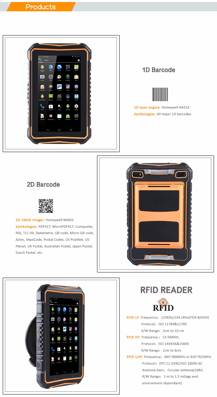 Ip65 Android 7.0