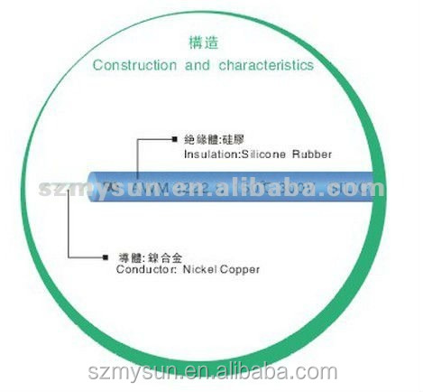 UL 3222 electrical wire specifications 10 gauge copper wire
